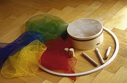 Musikschule Lass Musikgarten